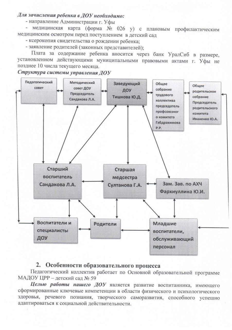 схема анализ занятия по фэмп в доу